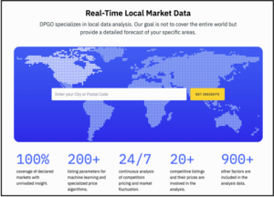 Real Time Market Data from DPGO
